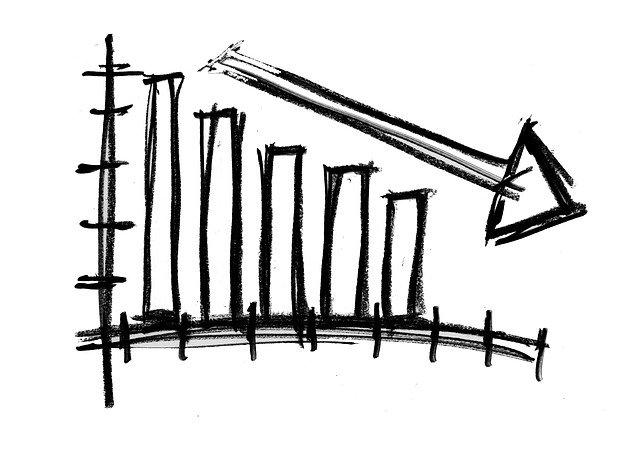 graf znázorňující pokles na bílém pozadí